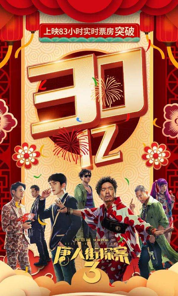 2021 movie ticket sales revenue surpasses CNY 10 billion - Reuters
