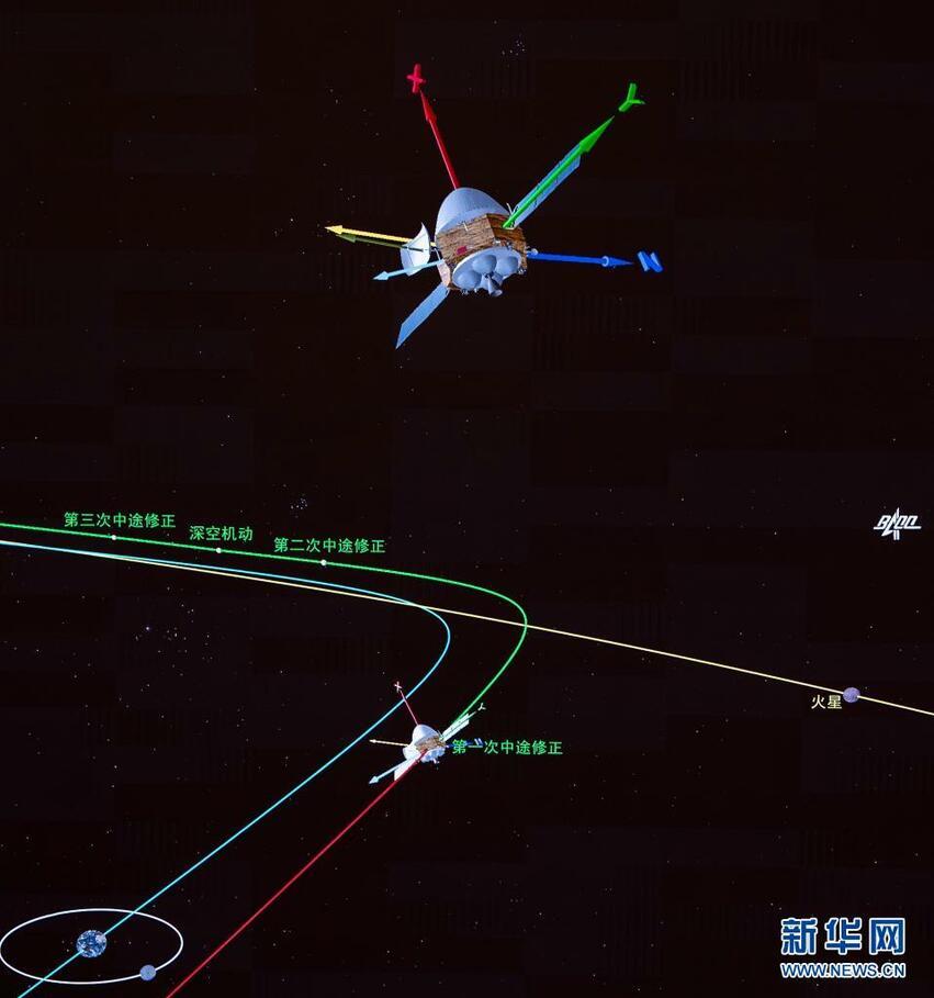 Wakil Direktur NASA Selamat atas Keberhasilan Pendaratan Pesawat Luar Angkasa Tianwen-1 di Mars_fororder_hx9