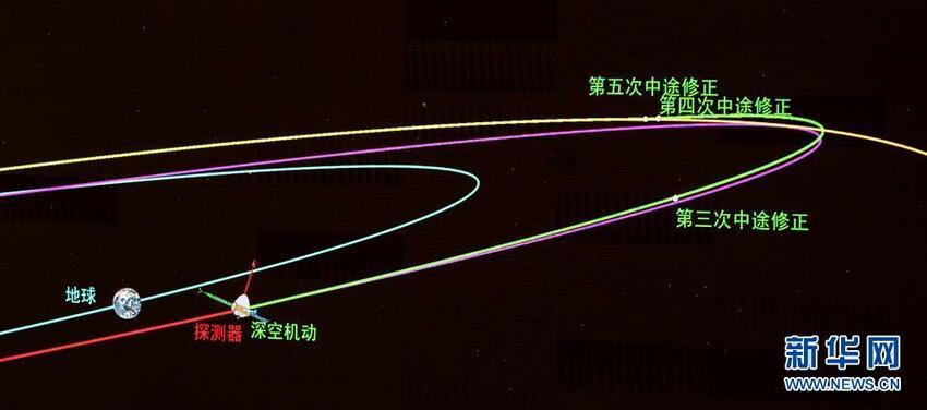 Wakil Direktur NASA Mengucapkan Selamat atas Keberhasilan Pendaratan Pesawat Luar Angkasa Tianwen-1 di Mars_fororder_hx11