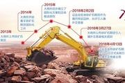 """铁矿石期货国际化进入""""倒计时"""""""